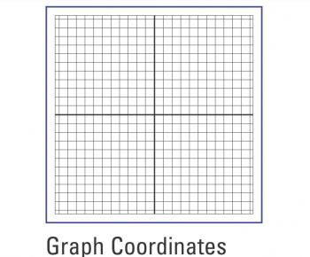 dry erase board with graph coordinates