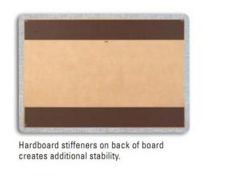 This is the back of the fabric covered memo board displaying the board stiffeners that give the memo board its durability.