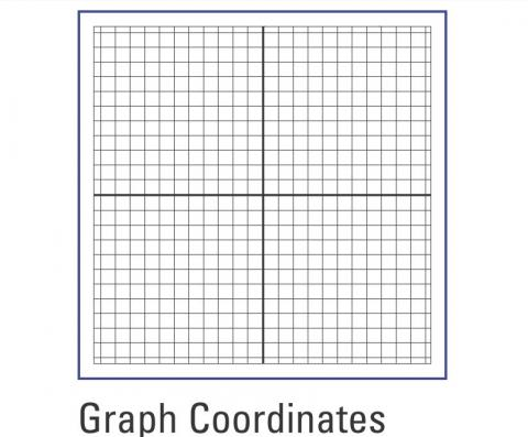 Dry Erase Graph Learner Supply