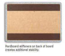 The hardboard stiffener on the back of the fabric board is shown. It increases the stability of the fabric board without adding much weight.
